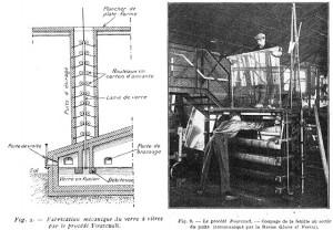 Procédé étirage Fourcault - Gobbe 1901