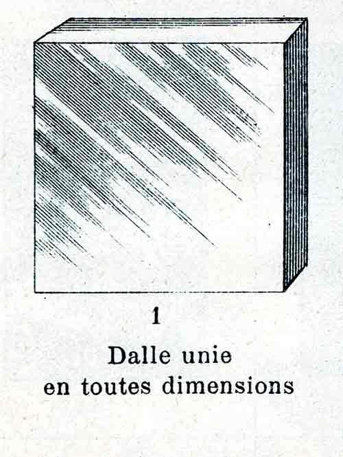 dalle de verre epaisse 1908 NON REPRODUISIBLE