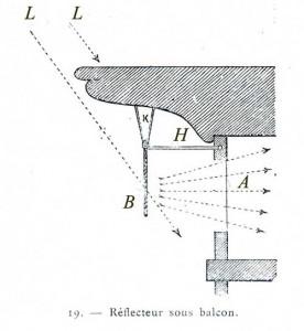 Réflecteurs en verre prismatique en saillie