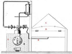 Procédé Mousseline Aubriot 1876