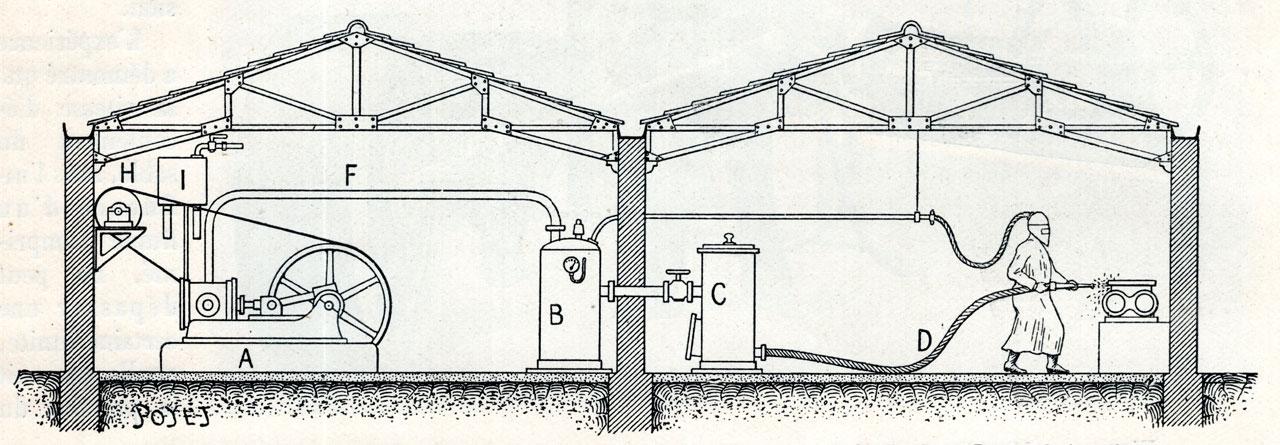 Plan installation de sableuse 1910